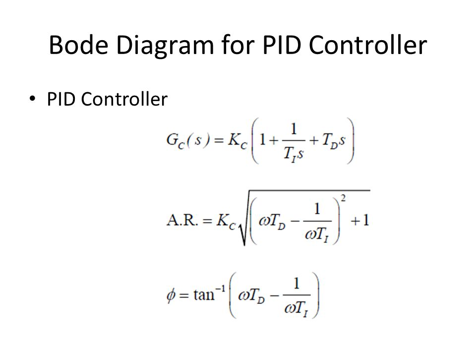 Bode Diagram for PID Controller