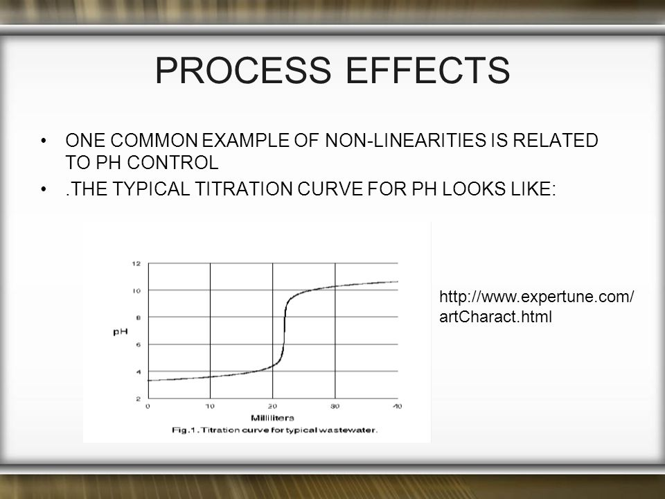 PROCESS EFFECTS ONE COMMON EXAMPLE OF NON-LINEARITIES IS RELATED TO pH CONTROL. .THE TYPICAL TITRATION CURVE FOR pH LOOKs LIKE: