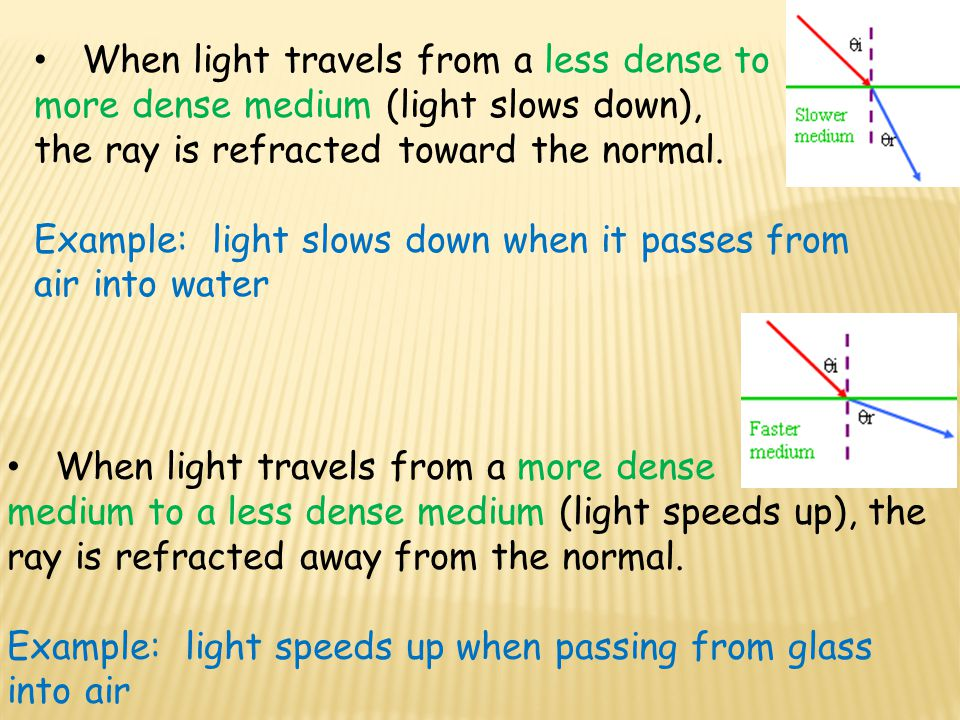 When light travels from a less dense to