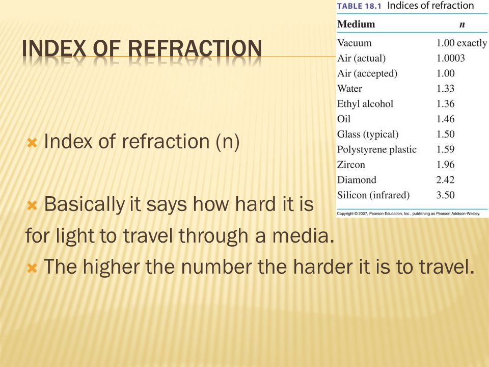 Index of refraction Index of refraction (n)
