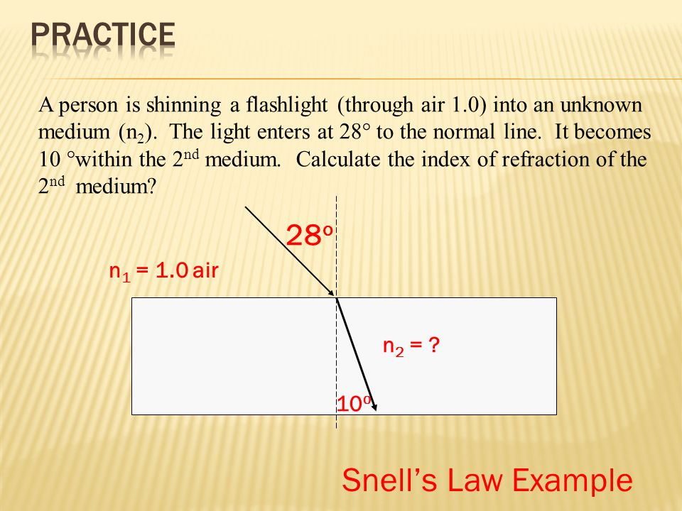 Practice Snell's Law Example 28o