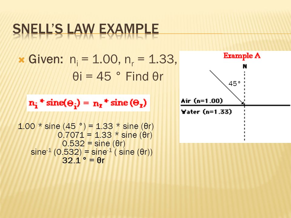 Snell's Law Example Given: ni = 1.00, nr = 1.33, θi = 45 ° Find θr