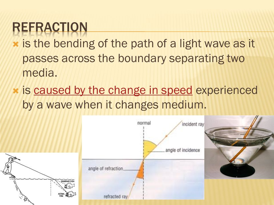 Refraction is the bending of the path of a light wave as it passes across the boundary separating two media.