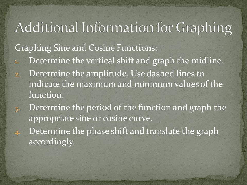 Additional Information for Graphing