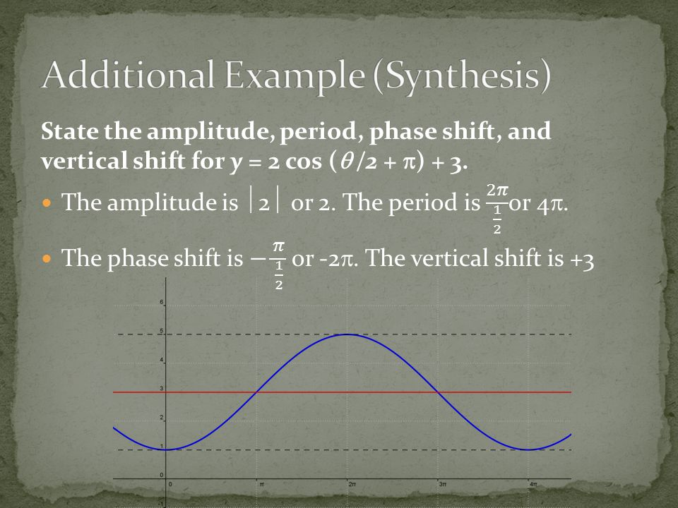Additional Example (Synthesis)