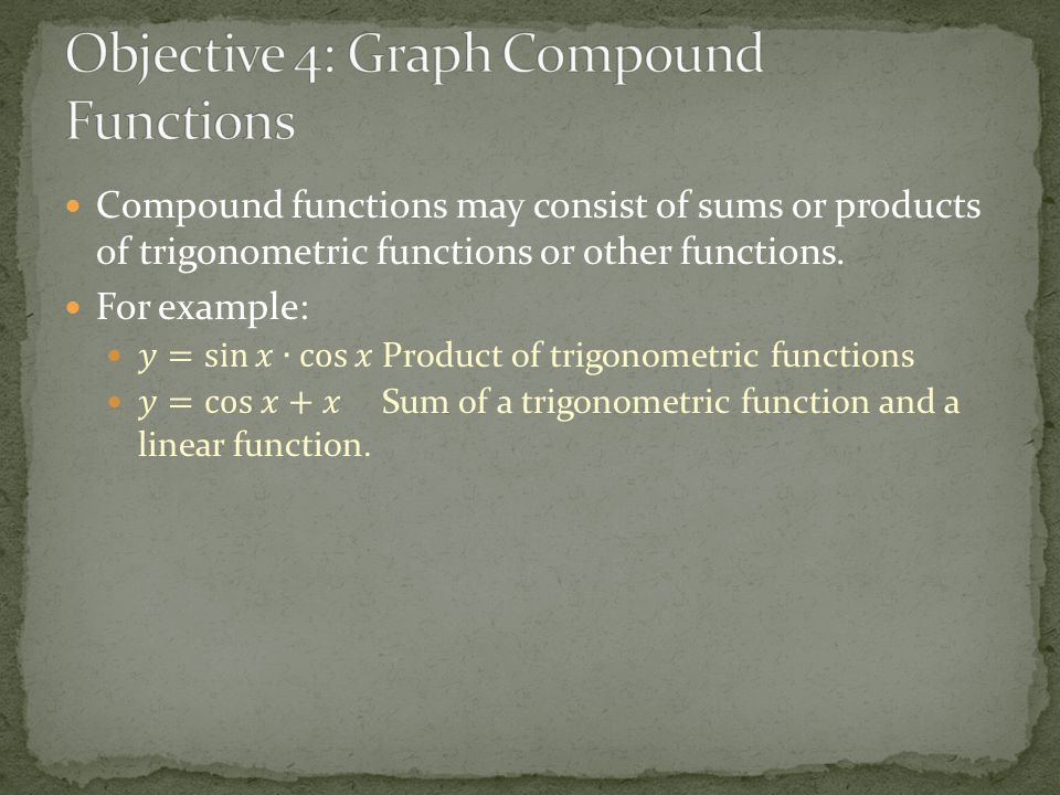 Objective 4: Graph Compound Functions
