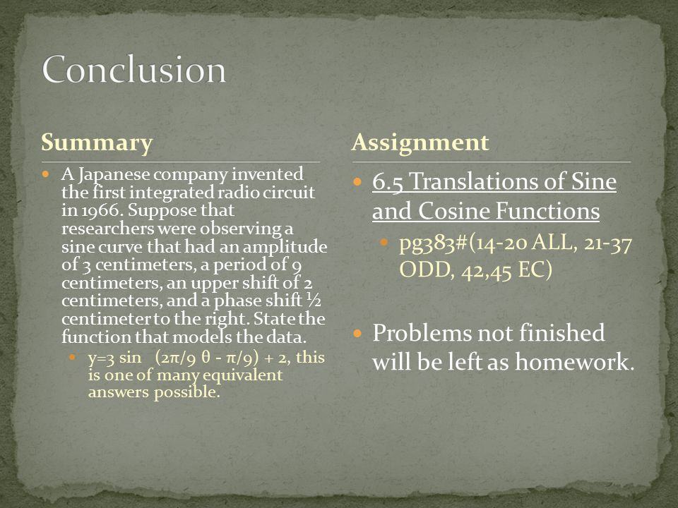 Conclusion Summary Assignment