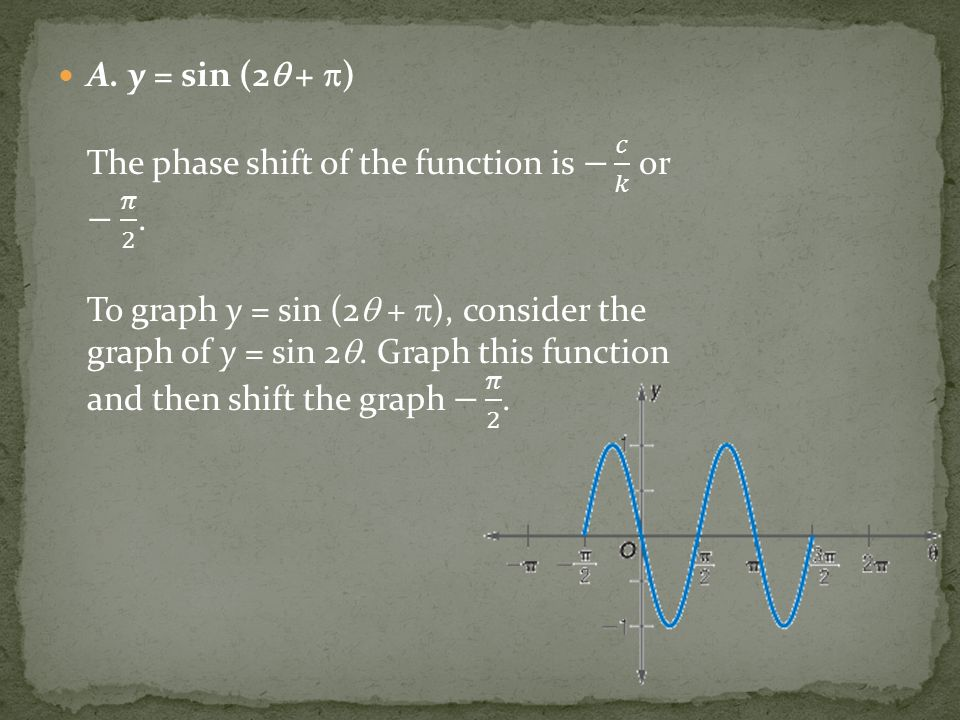 A. y = sin (2 + ) The phase shift of the function is − 𝑐 𝑘 or − 𝜋 2