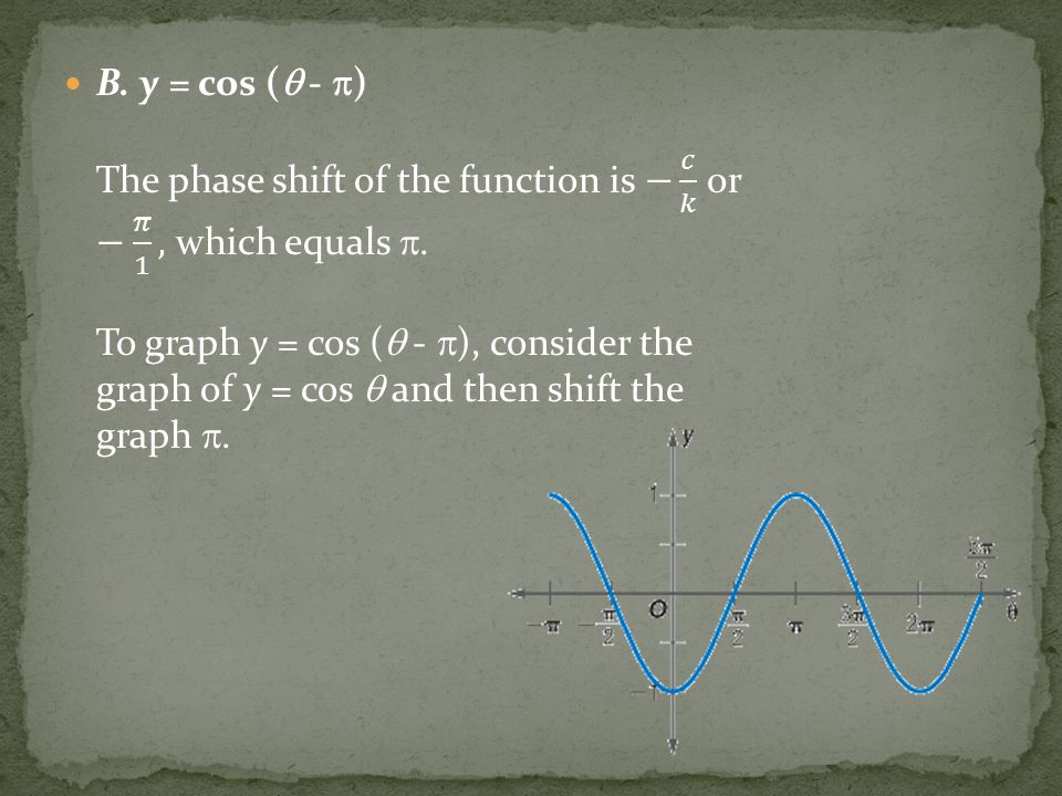 B. y = cos ( - ) The phase shift of the function is − 𝑐 𝑘 or − 𝜋 1 , which equals .