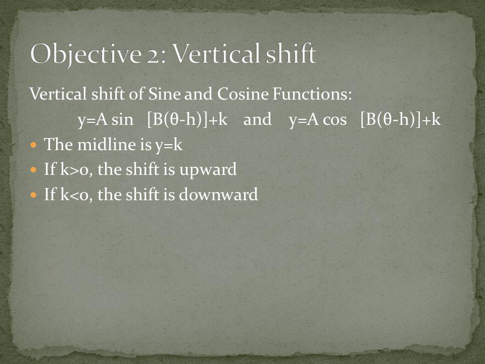 Objective 2: Vertical shift