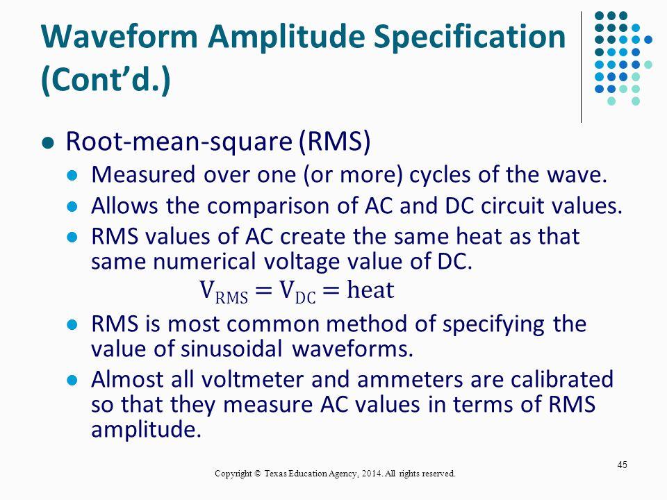 Waveform Amplitude Specification (Cont'd.)