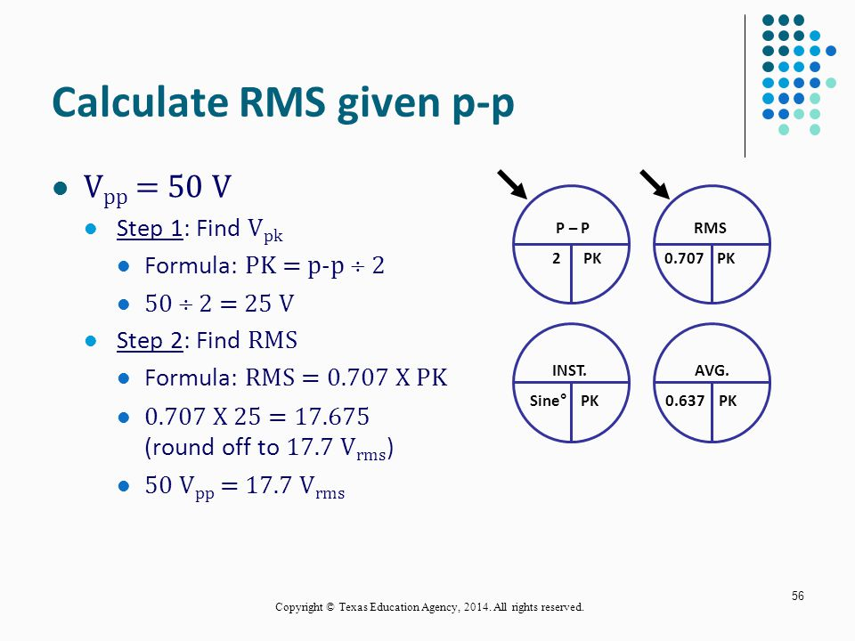 Calculate RMS given p-p