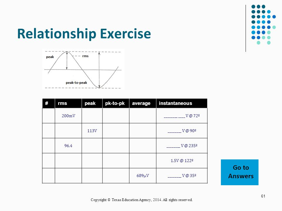 Relationship Exercise