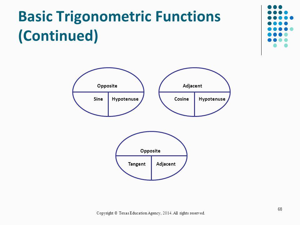 Basic Trigonometric Functions (Continued)