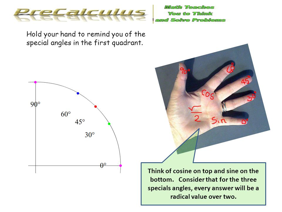 Hold your hand to remind you of the special angles in the first quadrant.