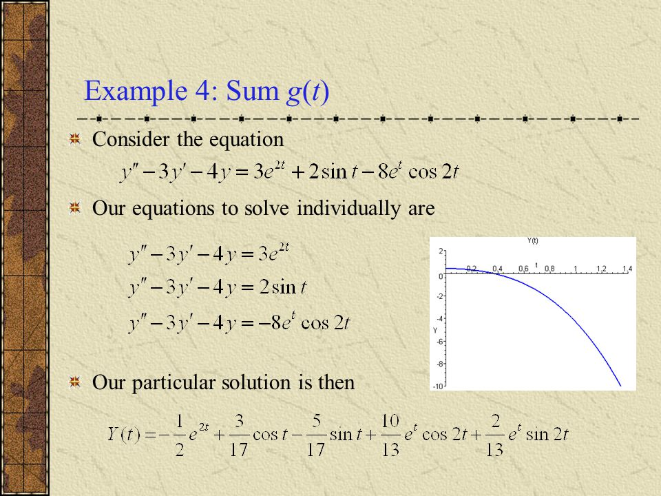 Example 4: Sum g(t) Consider the equation