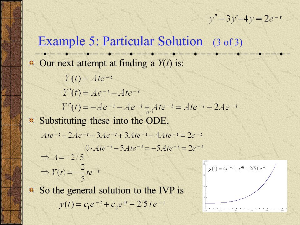 Example 5: Particular Solution (3 of 3)