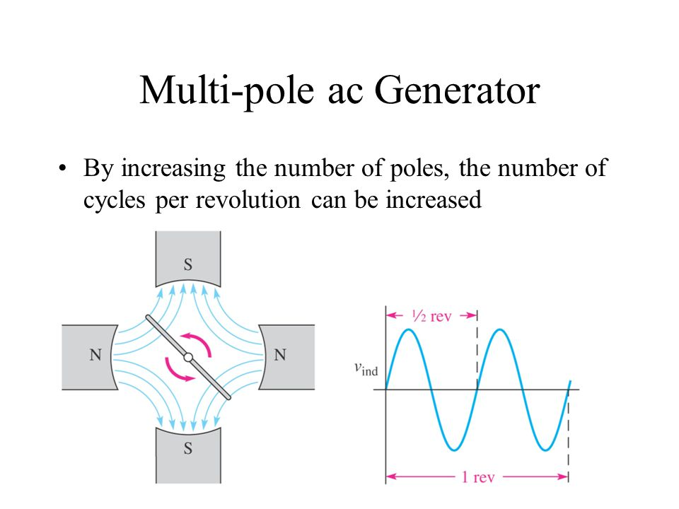 Multi-pole ac Generator