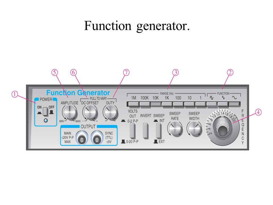 Function generator.