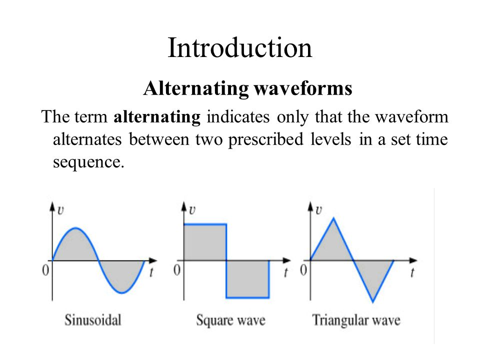 Alternating waveforms