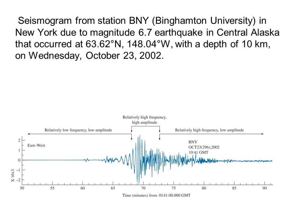 Seismogram from station BNY (Binghamton University) in New York due to magnitude 6.7 earthquake in Central Alaska that occurred at 63.62°N, 148.04°W, with a depth of 10 km, on Wednesday, October 23, 2002.