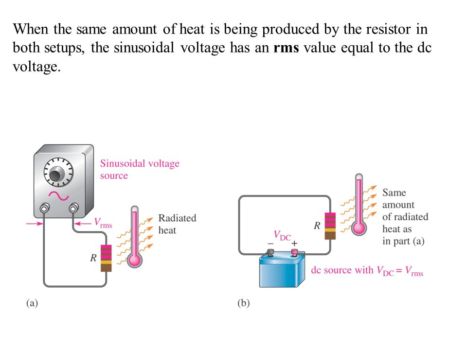 When the same amount of heat is being produced by the resistor in both setups, the sinusoidal voltage has an rms value equal to the dc voltage.