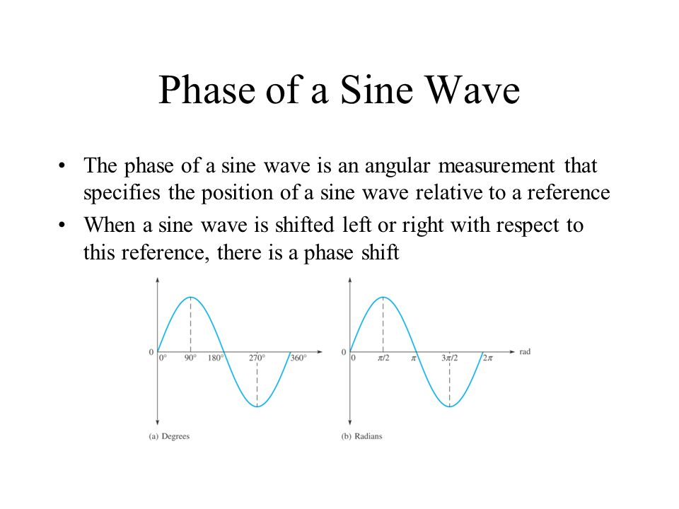 Phase of a Sine Wave The phase of a sine wave is an angular measurement that specifies the position of a sine wave relative to a reference.