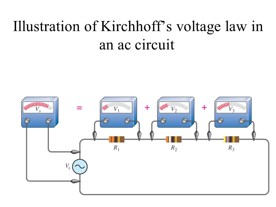 Illustration of Kirchhoff's voltage law in an ac circuit