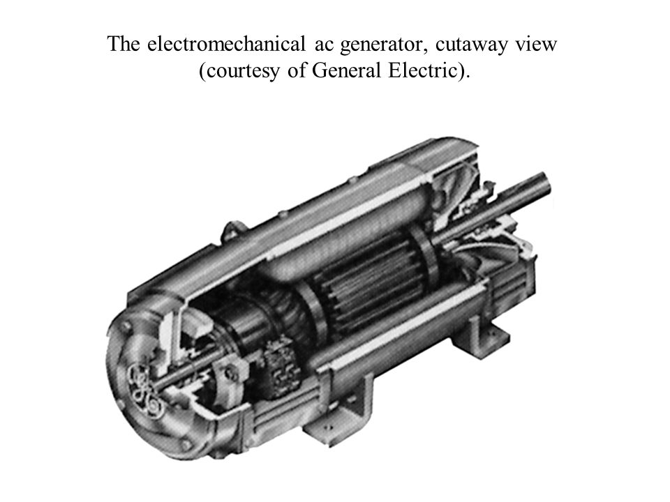 The electromechanical ac generator, cutaway view (courtesy of General Electric).