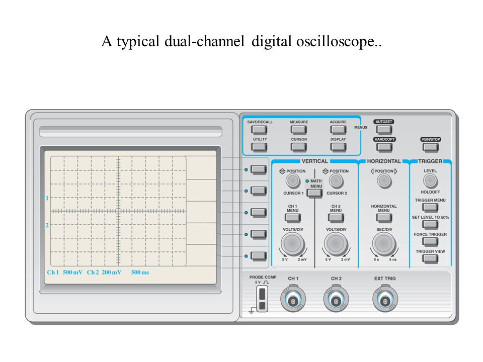 A typical dual-channel digital oscilloscope..