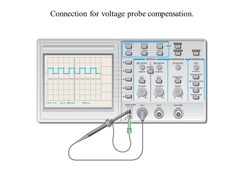Connection for voltage probe compensation.