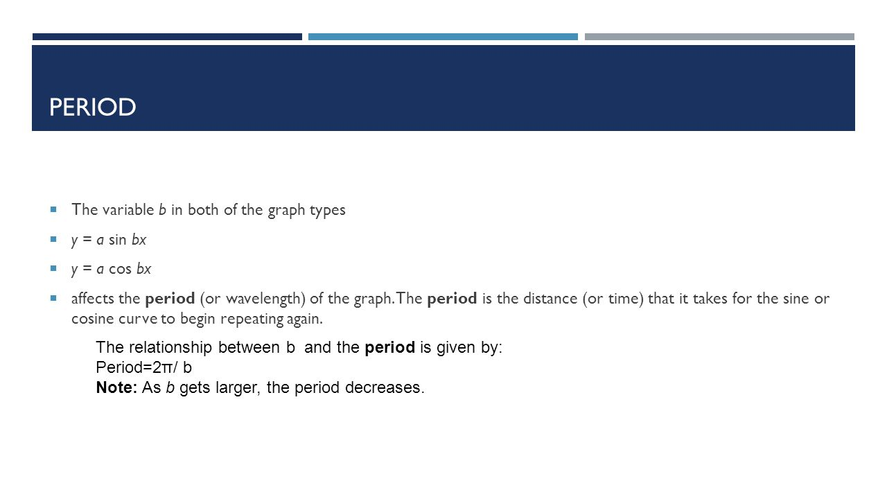 Period The variable b in both of the graph types y = a sin bx