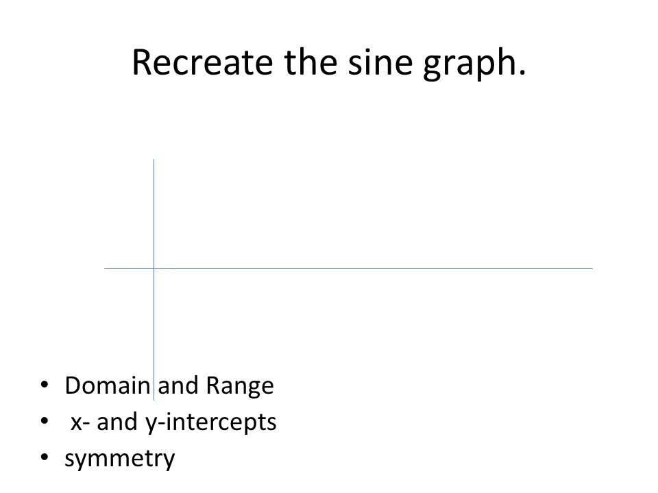 Recreate the sine graph.