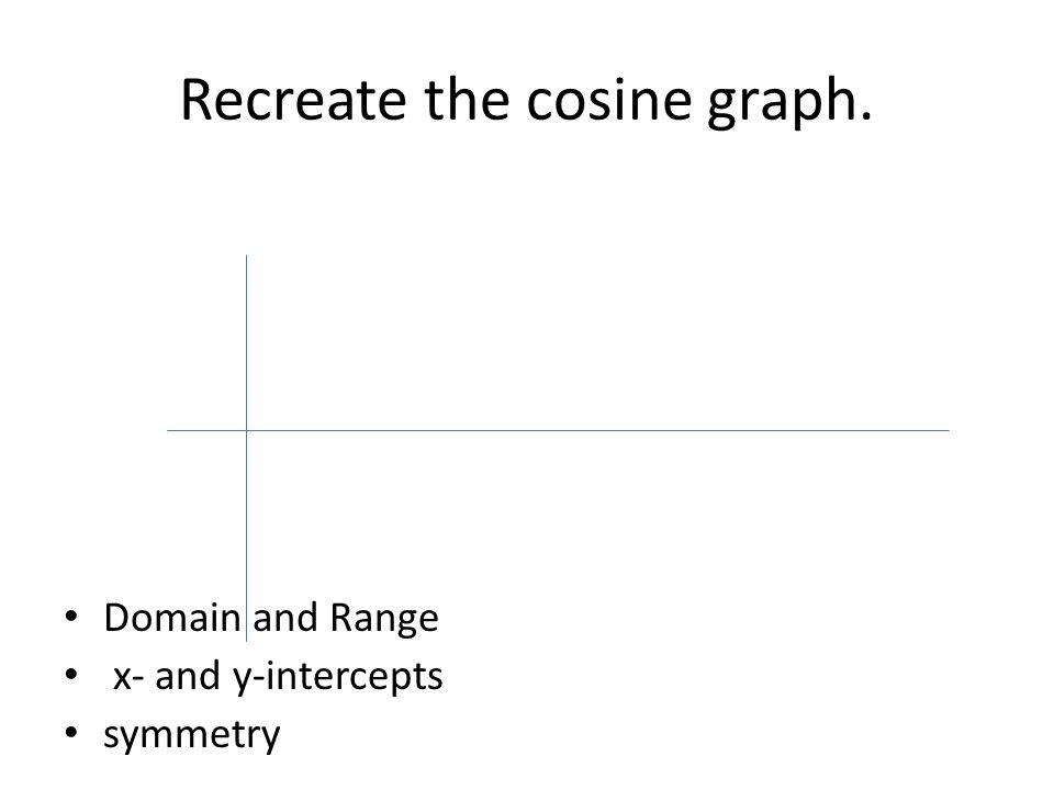 Recreate the cosine graph.