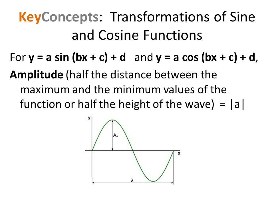 KeyConcepts: Transformations of Sine and Cosine Functions