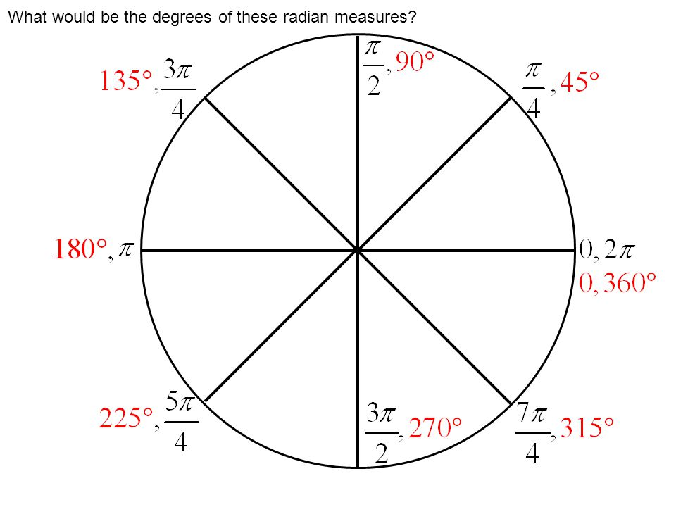 What would be the degrees of these radian measures