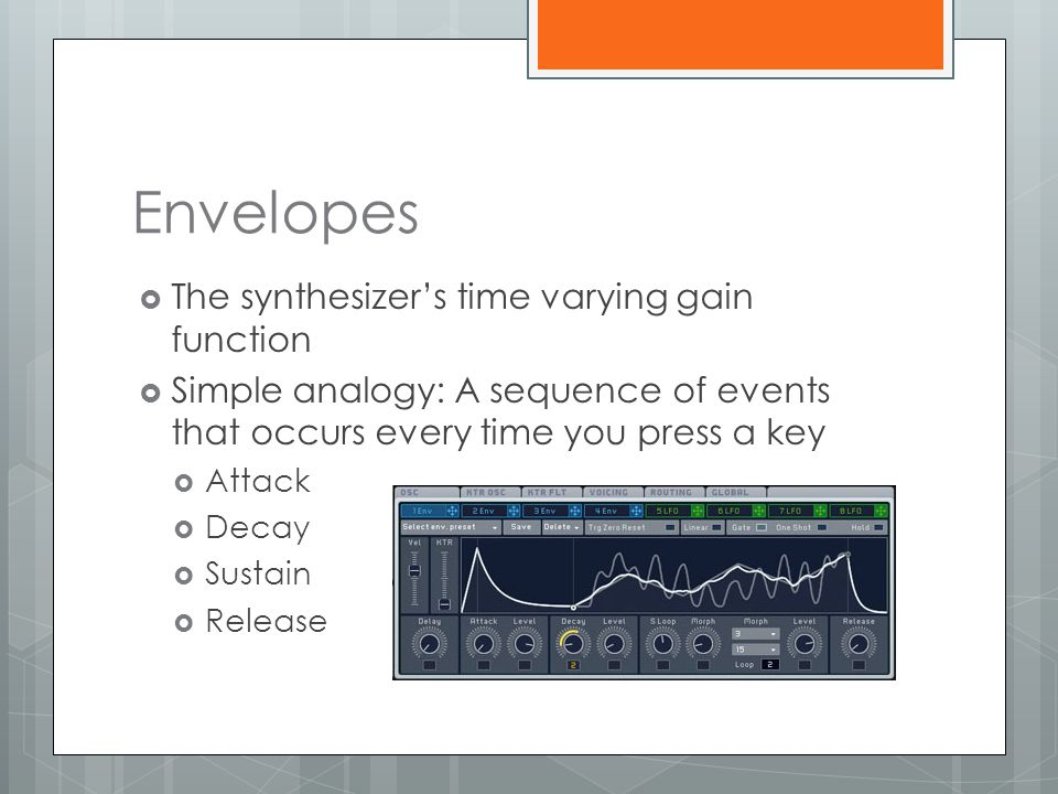 Envelopes The synthesizer's time varying gain function