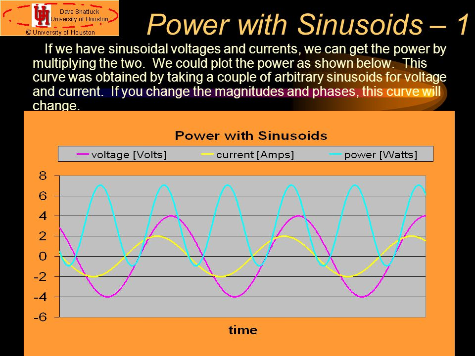 Power with Sinusoids – 1