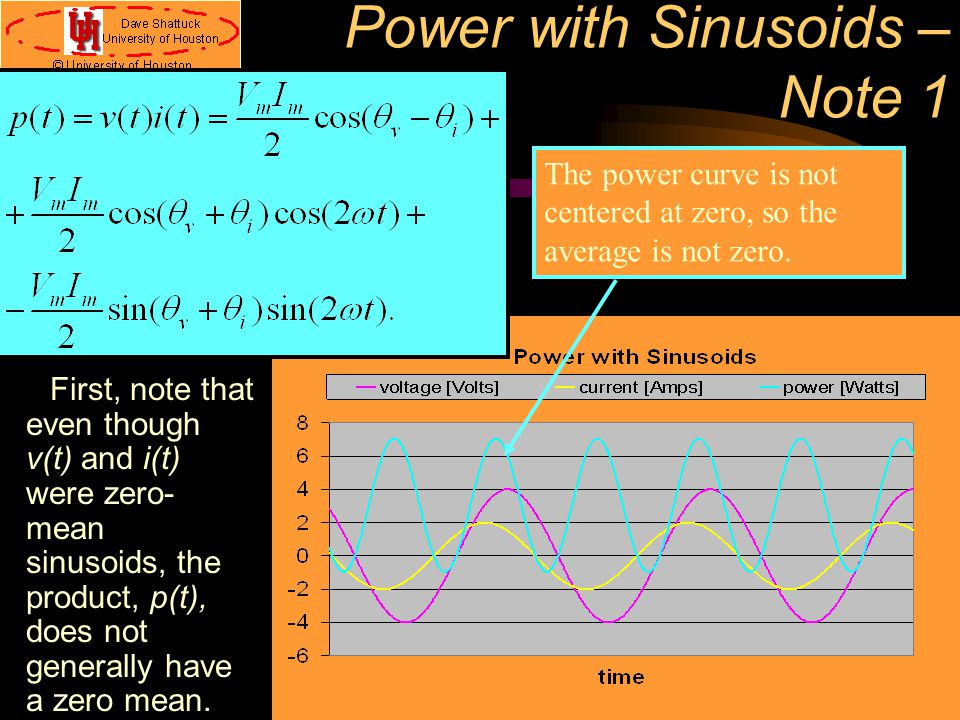 Power with Sinusoids – Note 1