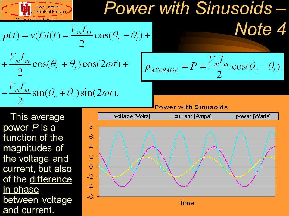 Power with Sinusoids – Note 4