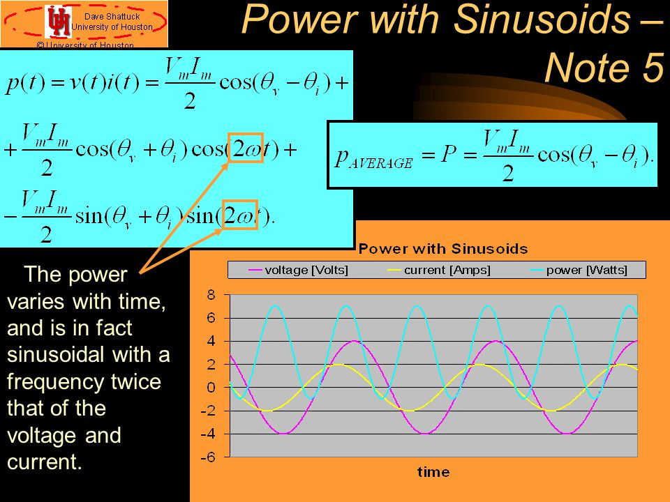 Power with Sinusoids – Note 5
