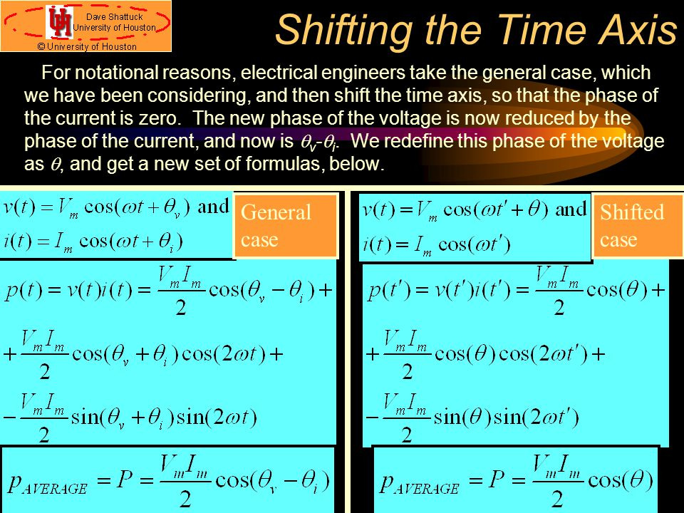 Shifting the Time Axis General case Shifted case