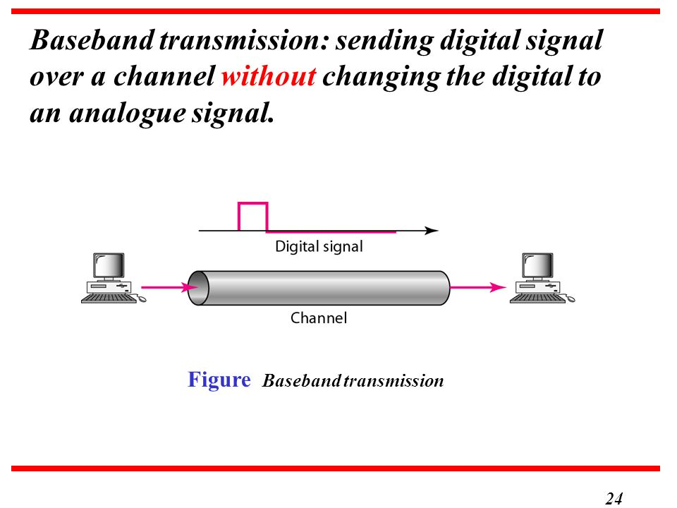 Baseband transmission: sending digital signal over a channel without changing the digital to an analogue signal.