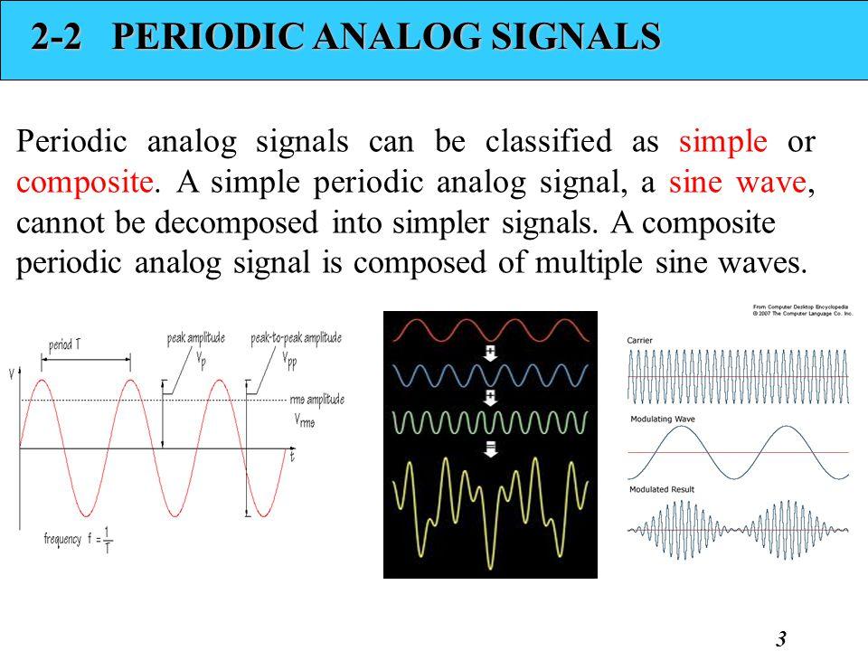 2-2 PERIODIC ANALOG SIGNALS