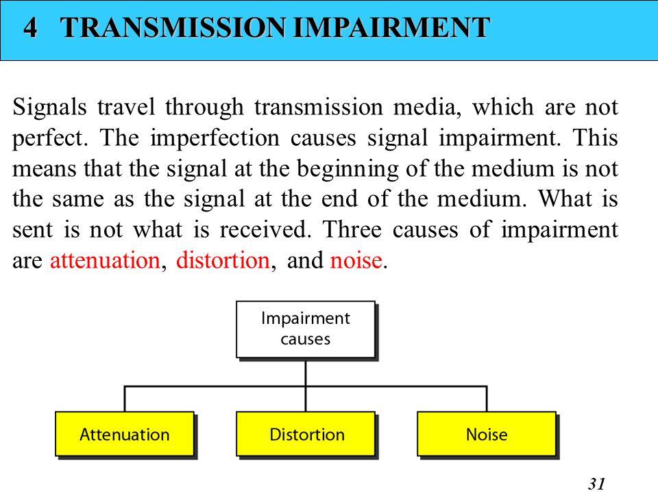 4 TRANSMISSION IMPAIRMENT