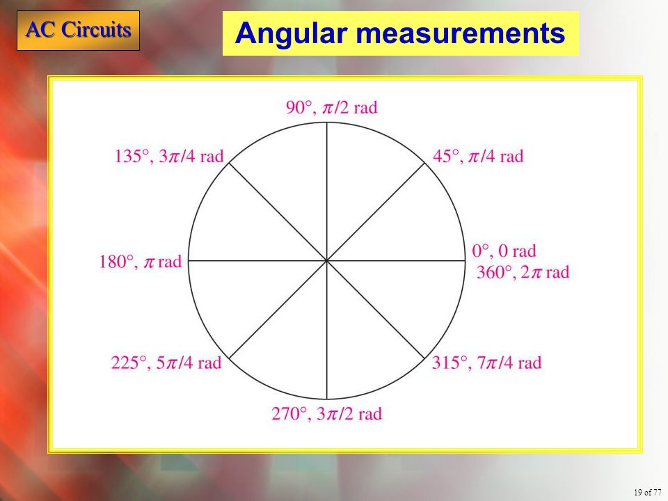 Angular measurements