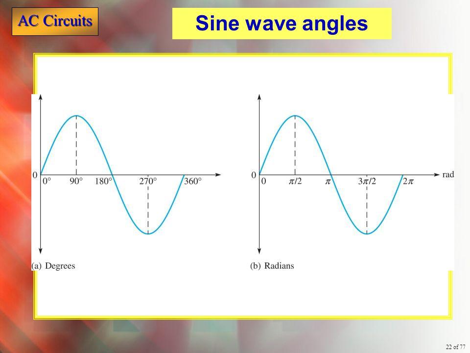 Sine wave angles