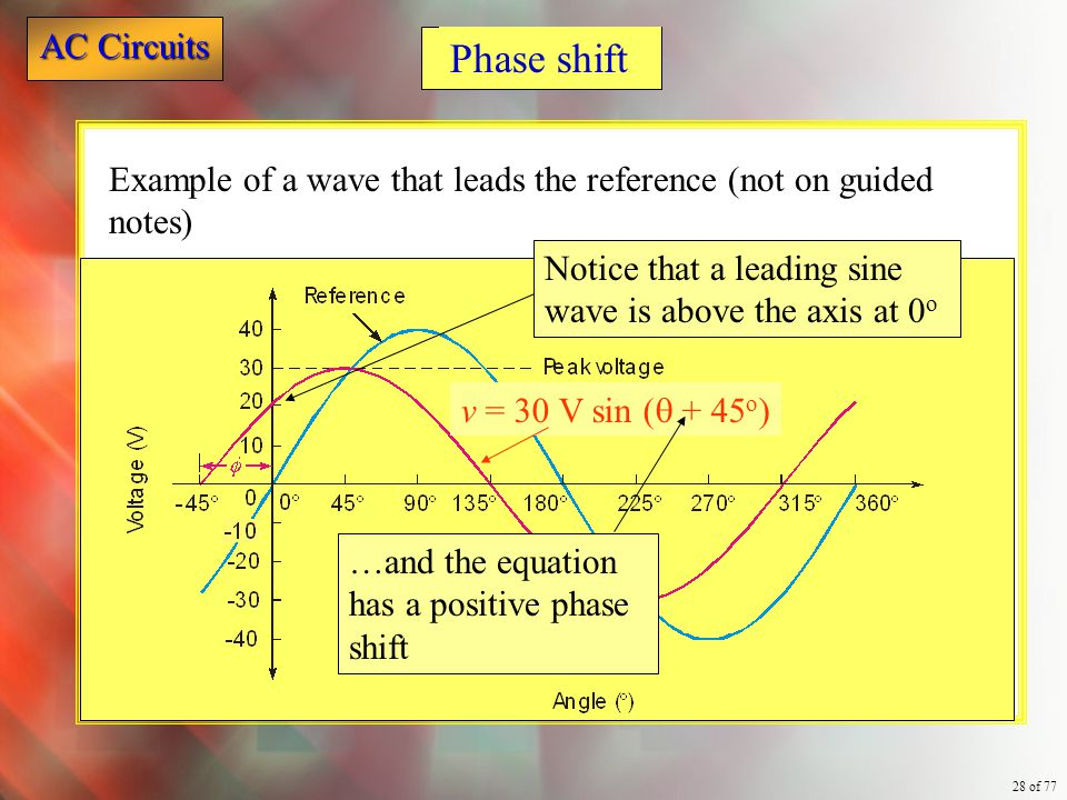 Phase shift Example of a wave that leads the reference (not on guided notes) Notice that a leading sine wave is above the axis at 0o.