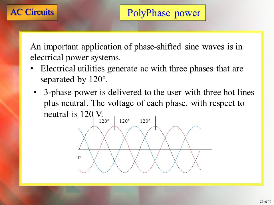 PolyPhase power An important application of phase-shifted sine waves is in electrical power systems.