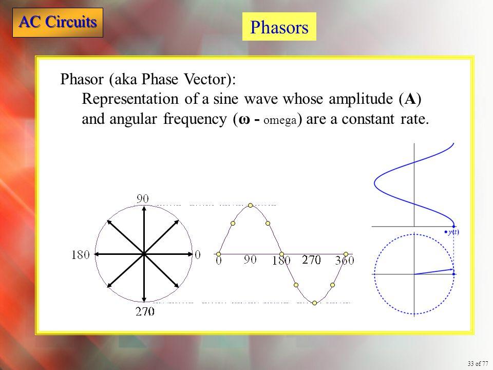 Phasors Phasor (aka Phase Vector):
